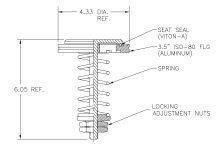 pressure relief disc v3000 series