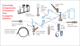 cryocomp-cryogenic-valves-vacuum-components-vacuum-piping-layout-2.0
