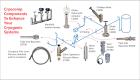 cryocomp-cryogenic-valves-vacuum-components-vacuum-piping-layout-2.0