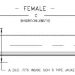 cryogenic bayonet connection