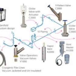 cryogenic products overview